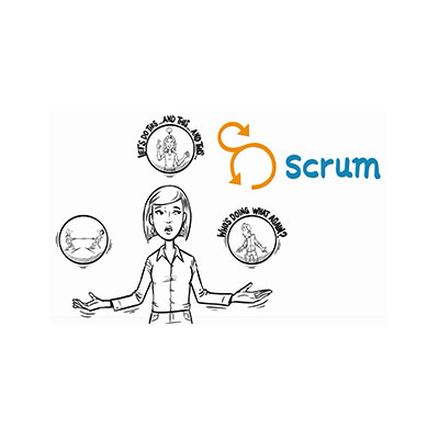 Scrum Master Practices and Techniques