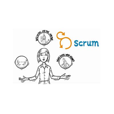 Scrum Master Practices & Techniques