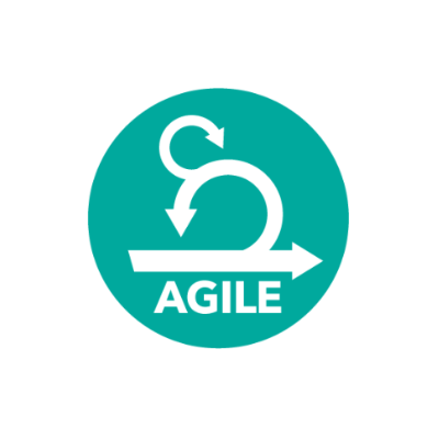 Agile Engineering Practices