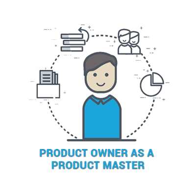 Product Owner as a Product Master